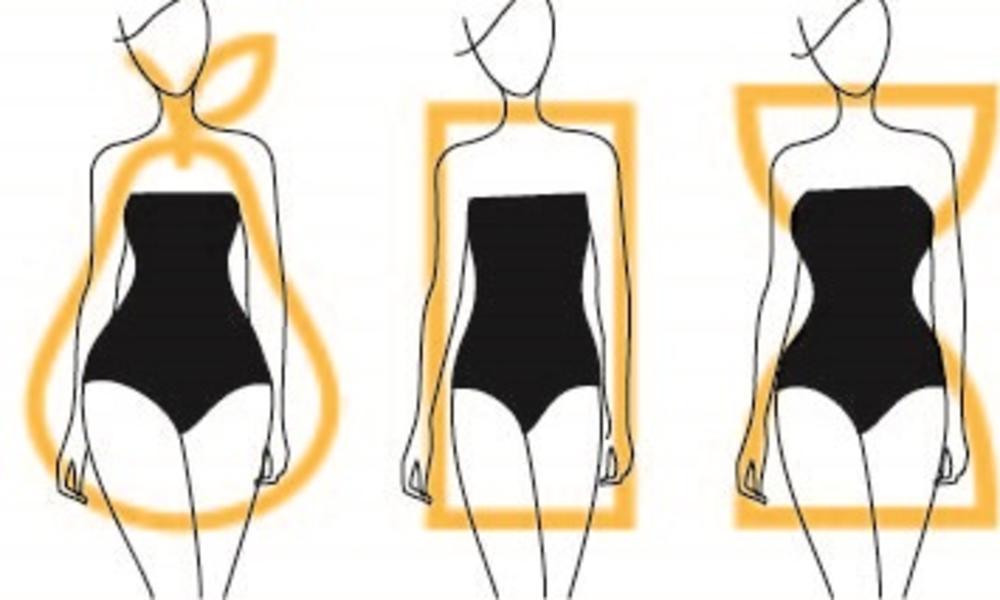 građa tela, oblik tela