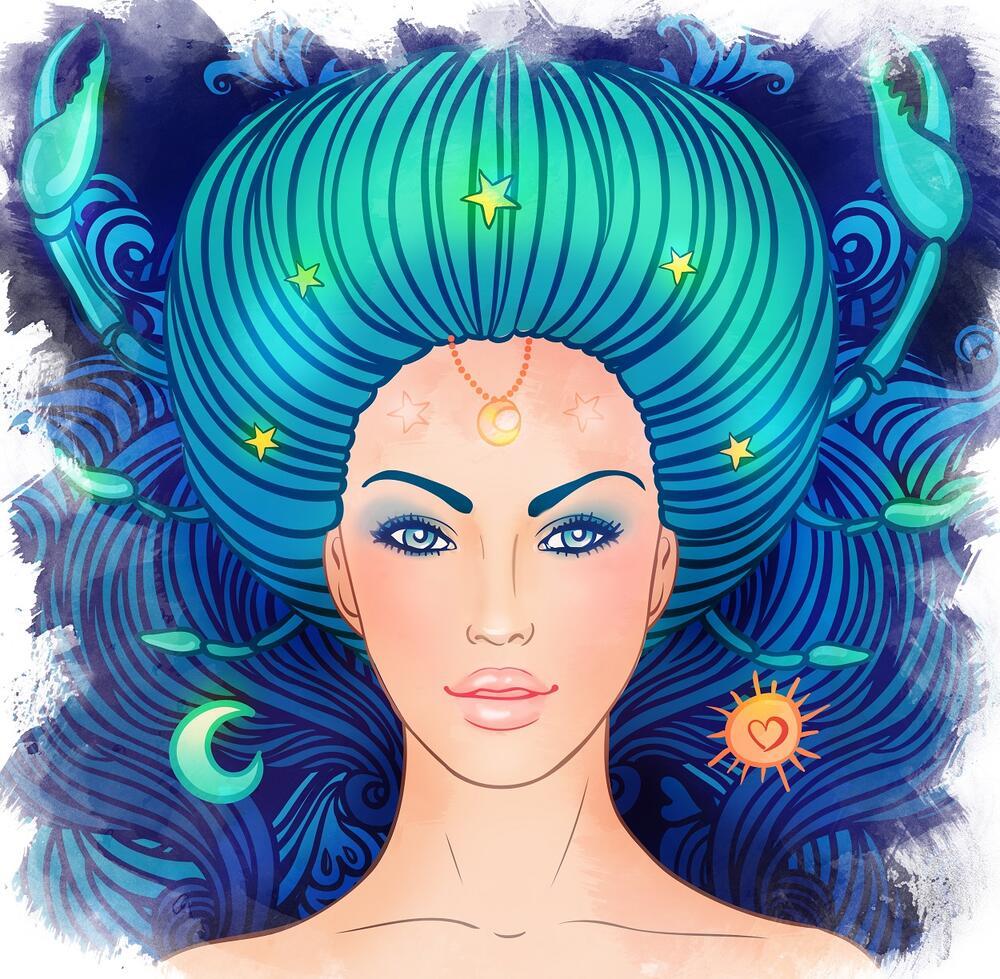 Horoskop, Rak